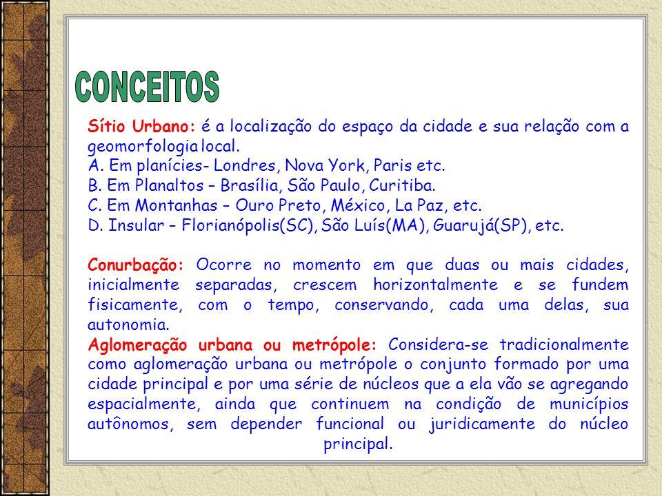 Sítio Urbano: é a localização do espaço da cidade e sua relação com a geomorfologia local. A. Em planícies- Londres, Nova York, Paris etc. B. Em Plana