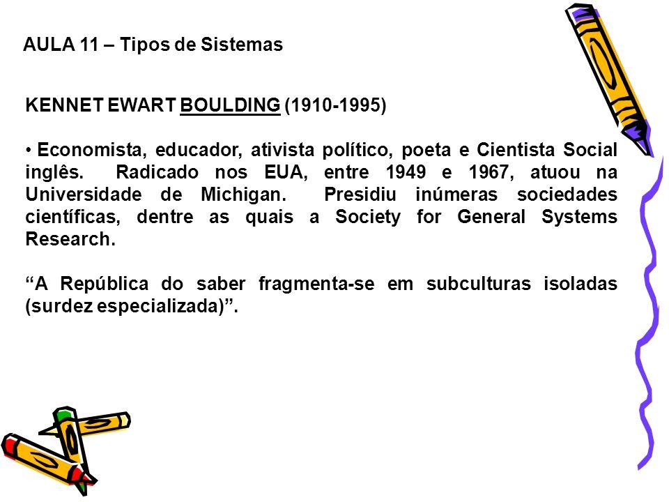 KENNET EWART BOULDING (1910-1995) Economista, educador, ativista político, poeta e Cientista Social inglês. Radicado nos EUA, entre 1949 e 1967, atuou