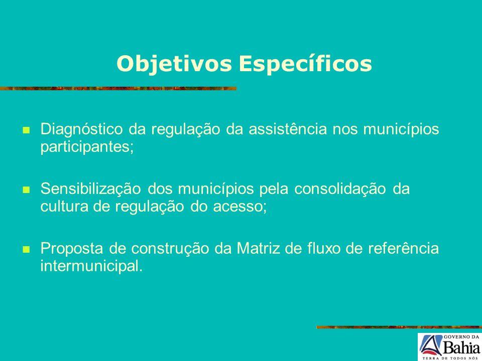 Projetos/Atividades do Programa Regula Saúde Acesso ao SUS de forma organizada e resolutiva Projeto/AtividadeProduto Assessoria os municípios na implementação do Sistema de Regulação em Saúde.