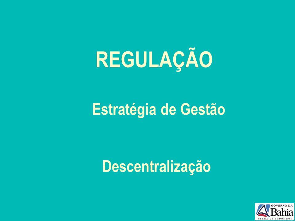 Situação atual da Política de Regulação do Estado Diagnóstico da implantação de Centrais de Regulação em municípios sede de macro e em gestão plena.