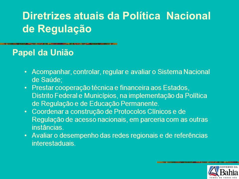 VIII.PLANO DIRETOR DE REGIONALIZAÇÃO-PDR E PROGRAMAÇÃO PACTUADA INTEGRADA- PPI