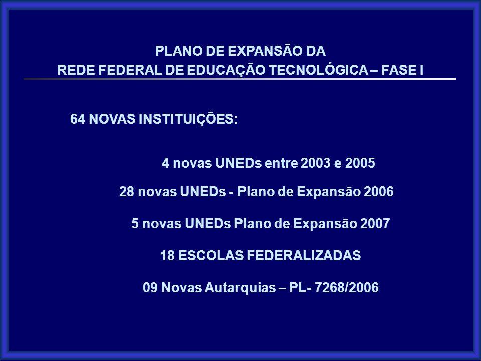 PLANO DE EXPANSÃO DA REDE FEDERAL DE EDUCAÇÃO TECNOLÓGICA – FASE I 64 NOVAS INSTITUIÇÕES: 4 novas UNEDs entre 2003 e 2005 28 novas UNEDs - Plano de Ex