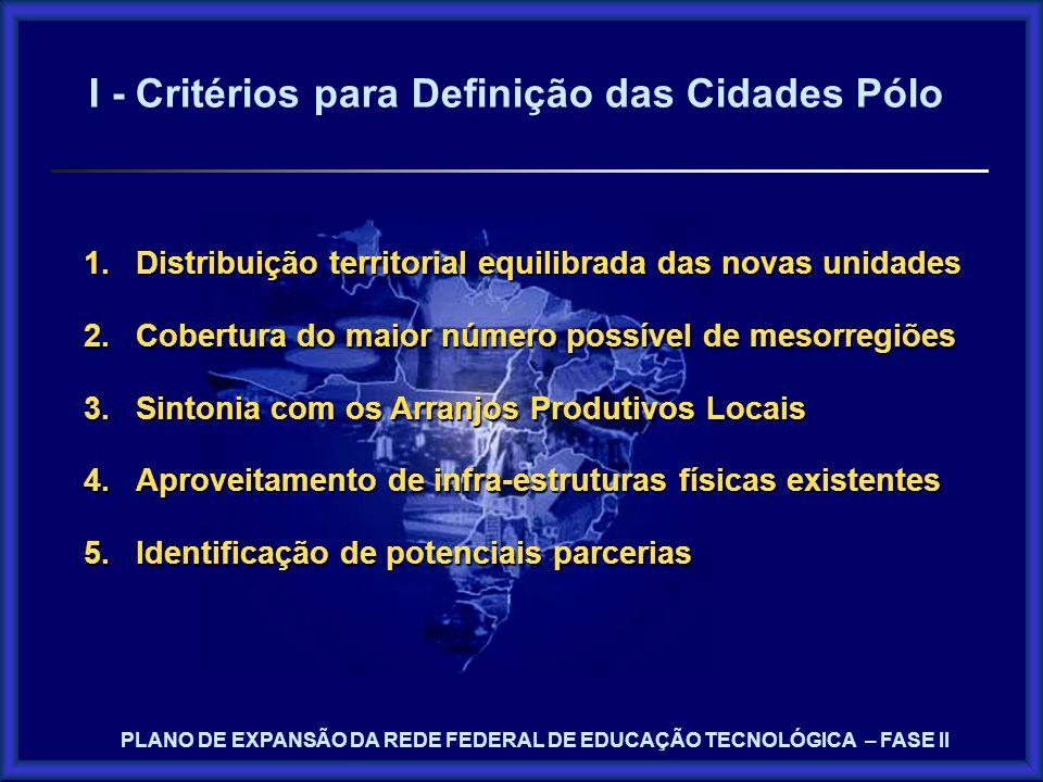 I - Critérios para Definição das Cidades Pólo 1.Distribuição territorial equilibrada das novas unidades 2.Cobertura do maior número possível de mesorr