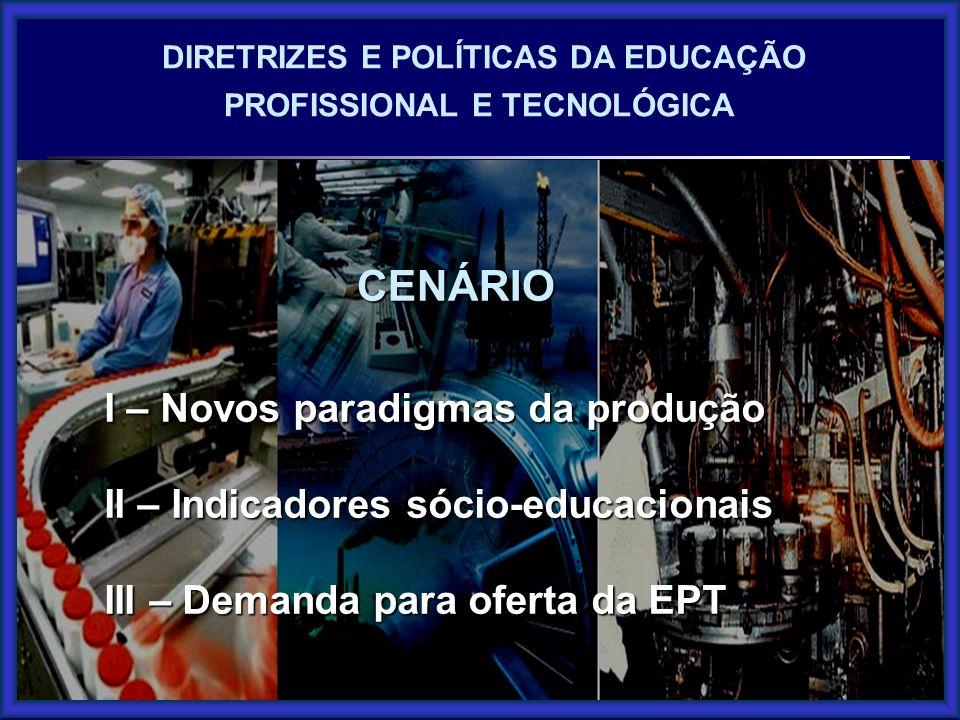 CENÁRIO CENÁRIO I – Novos paradigmas da produção II – Indicadores sócio-educacionais III – Demanda para oferta da EPT DIRETRIZES E POLÍTICAS DA EDUCAÇ