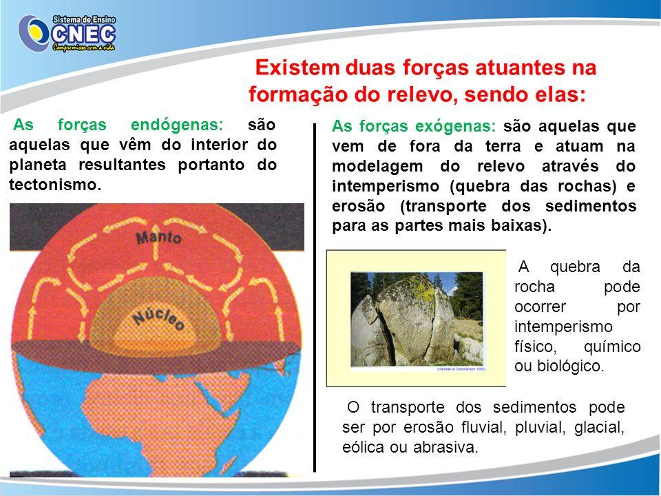 Por influência do tectonismo o relevo pode sofrer três tipos de deformações, sendo elas: Dobramentos: Quando o tectonismo pressiona rochas com plasticidade elas se dobram formando anticlinais e sinclinais.