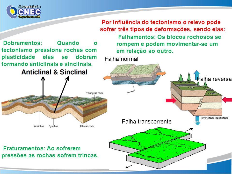 Por influência do tectonismo o relevo pode sofrer três tipos de deformações, sendo elas: Dobramentos: Quando o tectonismo pressiona rochas com plastic