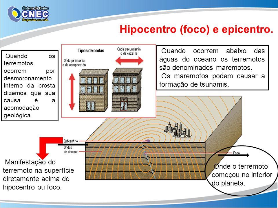 Hipocentro (foco) e epicentro. Onde o terremoto começou no interior do planeta. Manifestação do terremoto na superfície diretamente acima do hipocentr