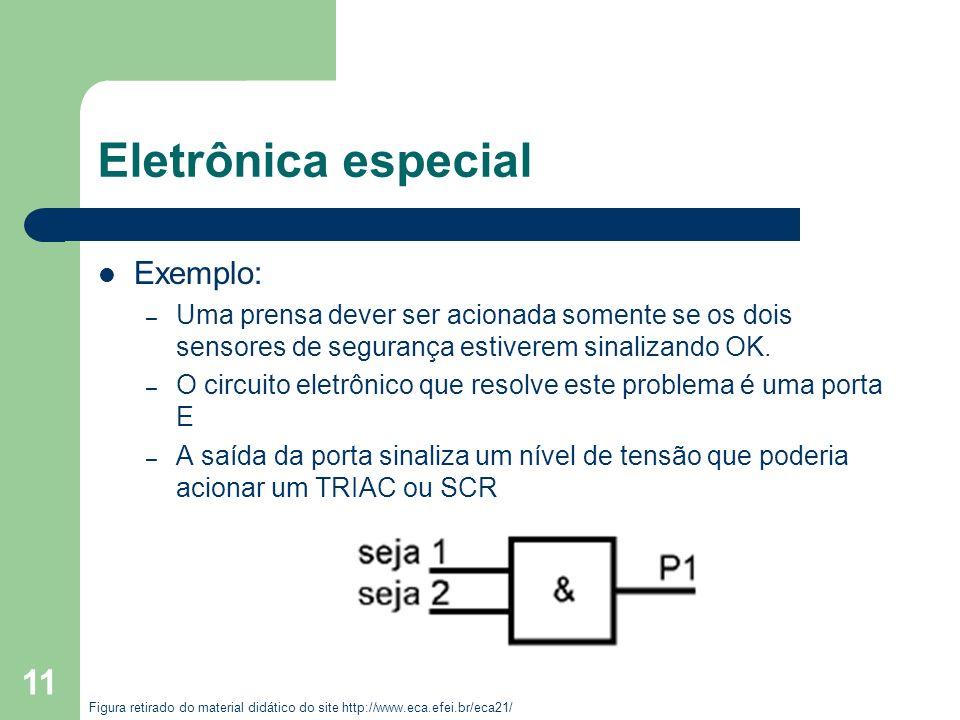 11 Eletrônica especial Exemplo: – Uma prensa dever ser acionada somente se os dois sensores de segurança estiverem sinalizando OK. – O circuito eletrô