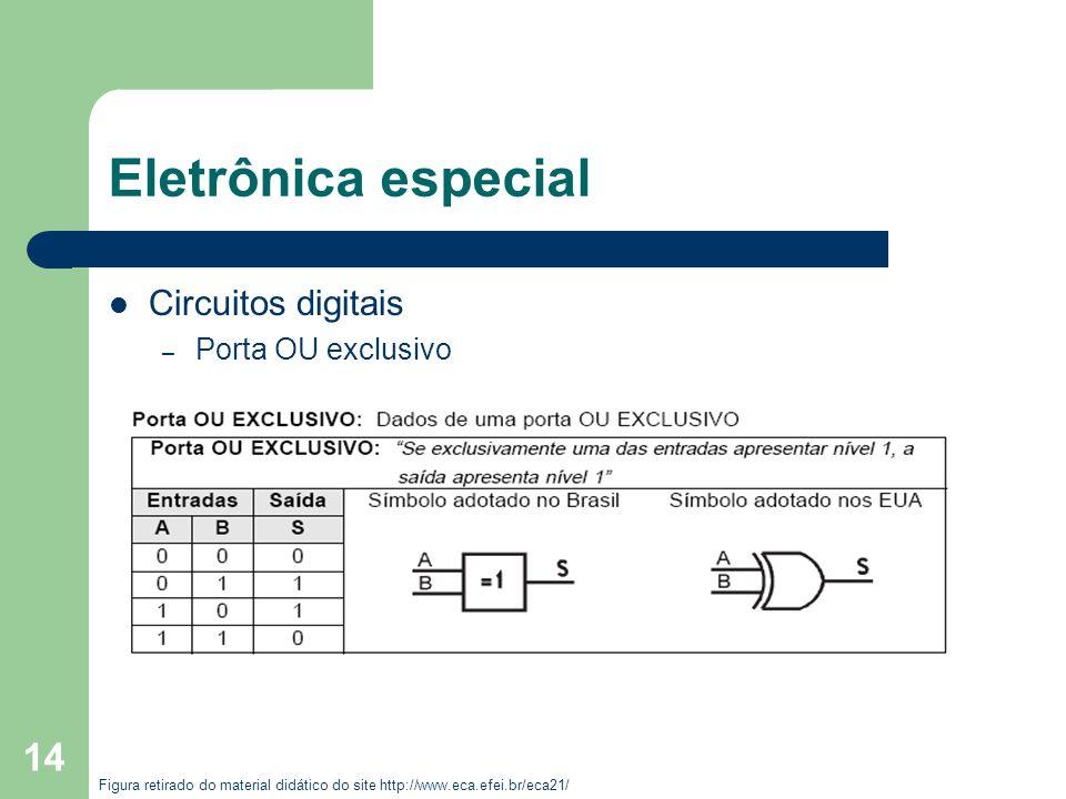 14 Eletrônica especial Circuitos digitais – Porta OU exclusivo Figura retirado do material didático do site http://www.eca.efei.br/eca21/