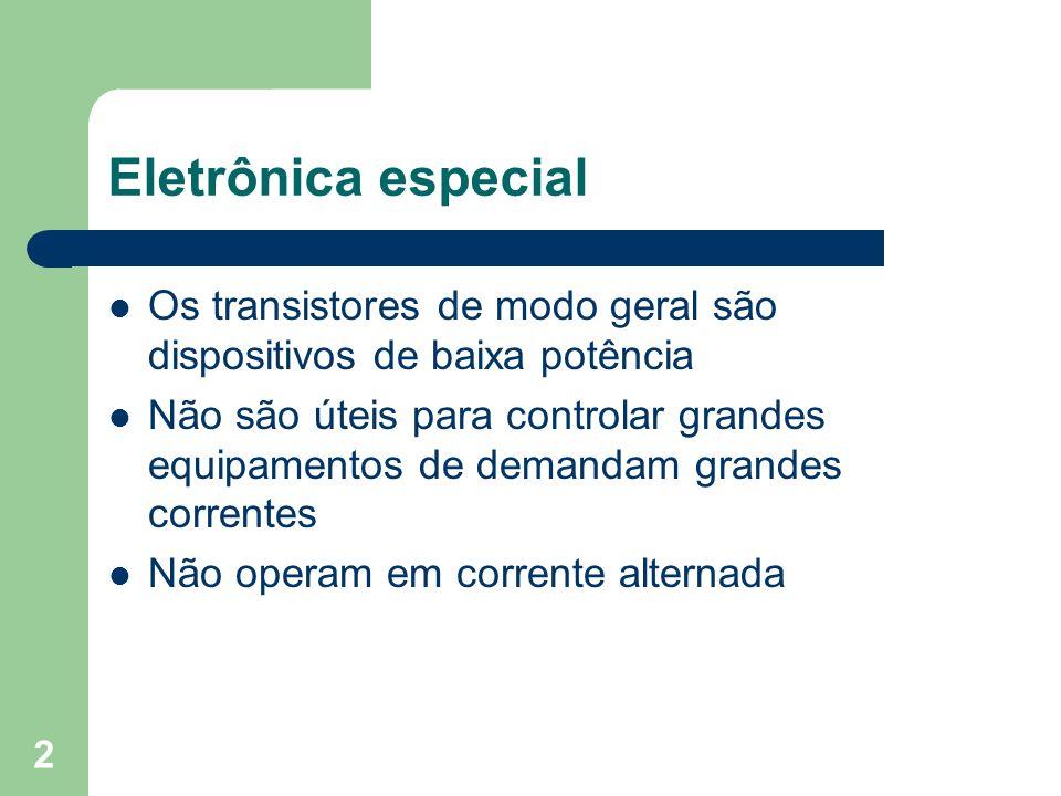 13 Eletrônica especial Circuitos digitais – Porta E Figura retirado do material didático do site http://www.eca.efei.br/eca21/