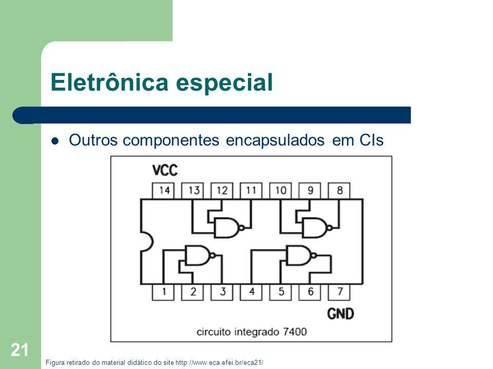 21 Eletrônica especial Outros componentes encapsulados em CIs Figura retirado do material didático do site http://www.eca.efei.br/eca21/