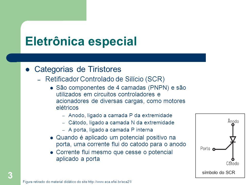 3 Eletrônica especial Categorias de Tiristores – Retificador Controlado de Silício (SCR) São componentes de 4 camadas (PNPN) e são utilizados em circu