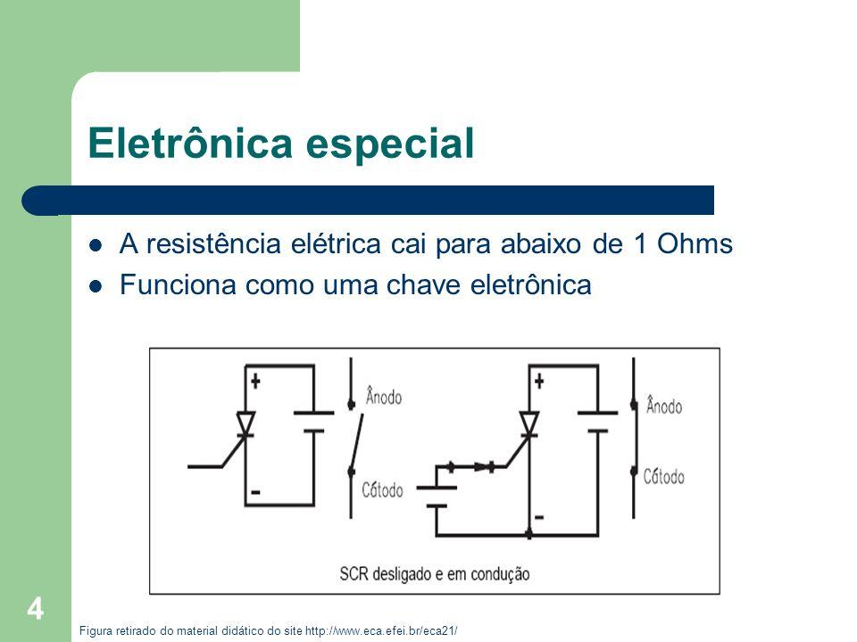 5 Eletrônica especial DIAC – O Diac é um caminho bidirecional para passagem de corrente – Aplicação para corrente alternadas Figura retirado do material didático do site http://www.eca.efei.br/eca21/