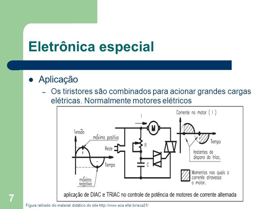 7 Eletrônica especial Aplicação – Os tiristores são combinados para acionar grandes cargas elétricas. Normalmente motores elétricos Figura retirado do