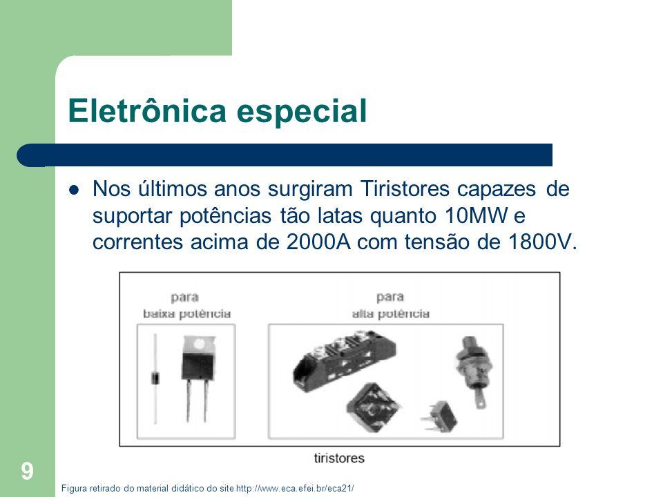 9 Eletrônica especial Nos últimos anos surgiram Tiristores capazes de suportar potências tão latas quanto 10MW e correntes acima de 2000A com tensão d