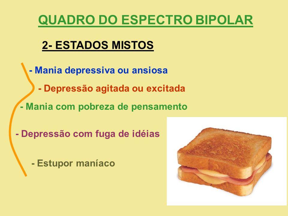 QUADRO DO ESPECTRO BIPOLAR 2- ESTADOS MISTOS - Mania depressiva ou ansiosa - Depressão agitada ou excitada - Mania com pobreza de pensamento - Depress