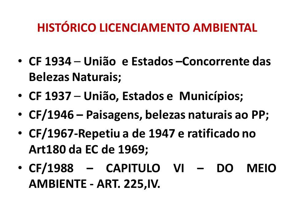 HISTÓRICO LICENCIAMENTO AMBIENTAL CF 1934 – União e Estados –Concorrente das Belezas Naturais; CF 1937 – União, Estados e Municípios; CF/1946 – Paisag