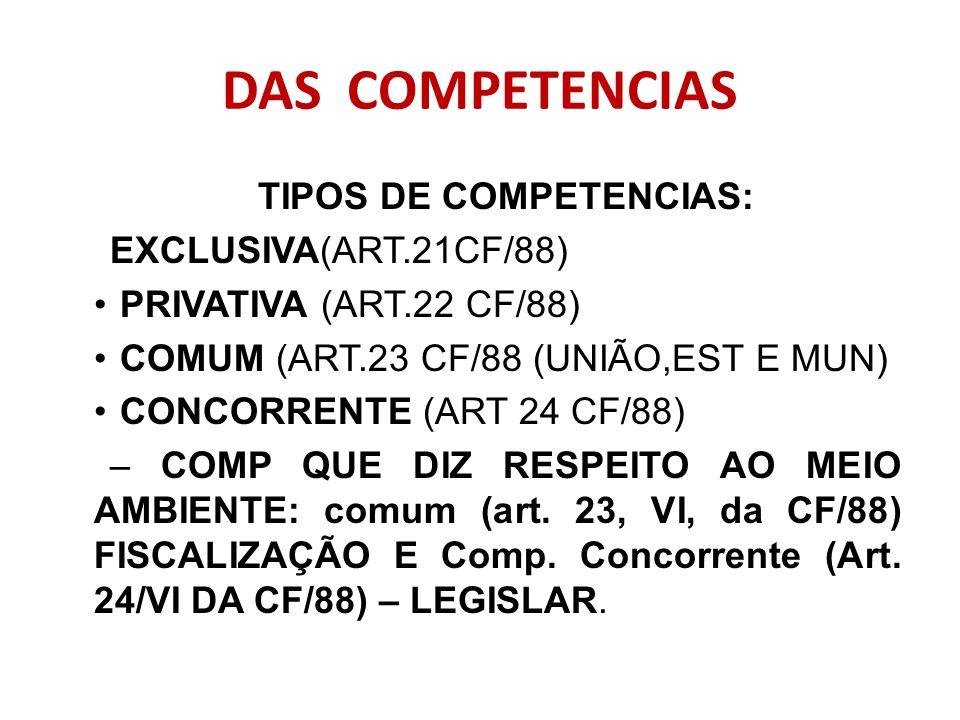 DAS COMPETENCIAS TIPOS DE COMPETENCIAS: EXCLUSIVA(ART.21CF/88) PRIVATIVA (ART.22 CF/88) COMUM (ART.23 CF/88 (UNIÃO,EST E MUN) CONCORRENTE (ART 24 CF/8