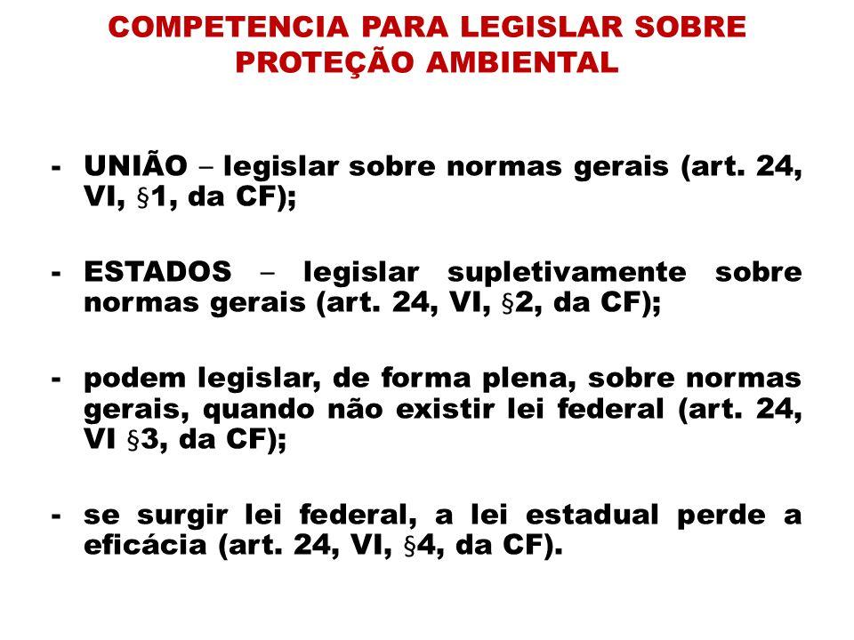 COMPETENCIA PARA LEGISLAR SOBRE PROTEÇÃO AMBIENTAL -UNIÃO – legislar sobre normas gerais (art. 24, VI, §1, da CF); -ESTADOS – legislar supletivamente