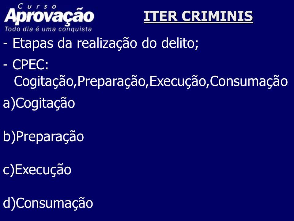 ITER CRIMINIS - Etapas da realização do delito; - CPEC: Cogitação,Preparação,Execução,Consumação a)Cogitação b)Preparação c)Execução d)Consumação