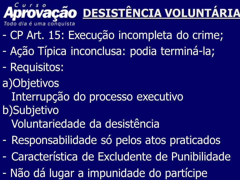 DESISTÊNCIA VOLUNTÁRIA - CP Art.