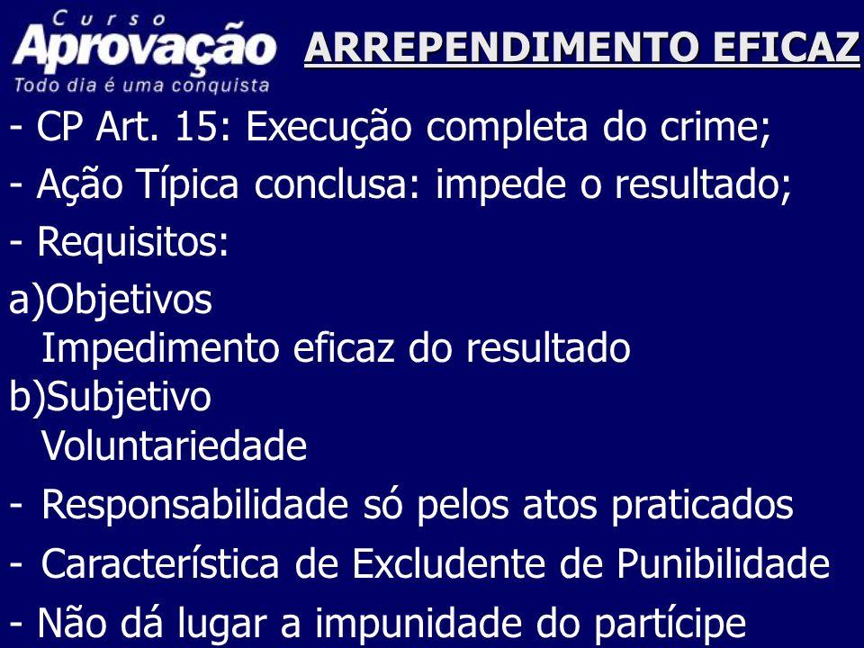 ARREPENDIMENTO EFICAZ - CP Art.