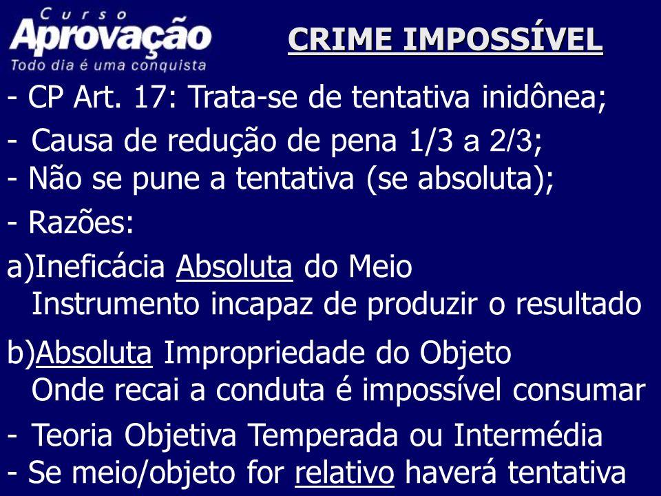 CRIME IMPOSSÍVEL - CP Art.