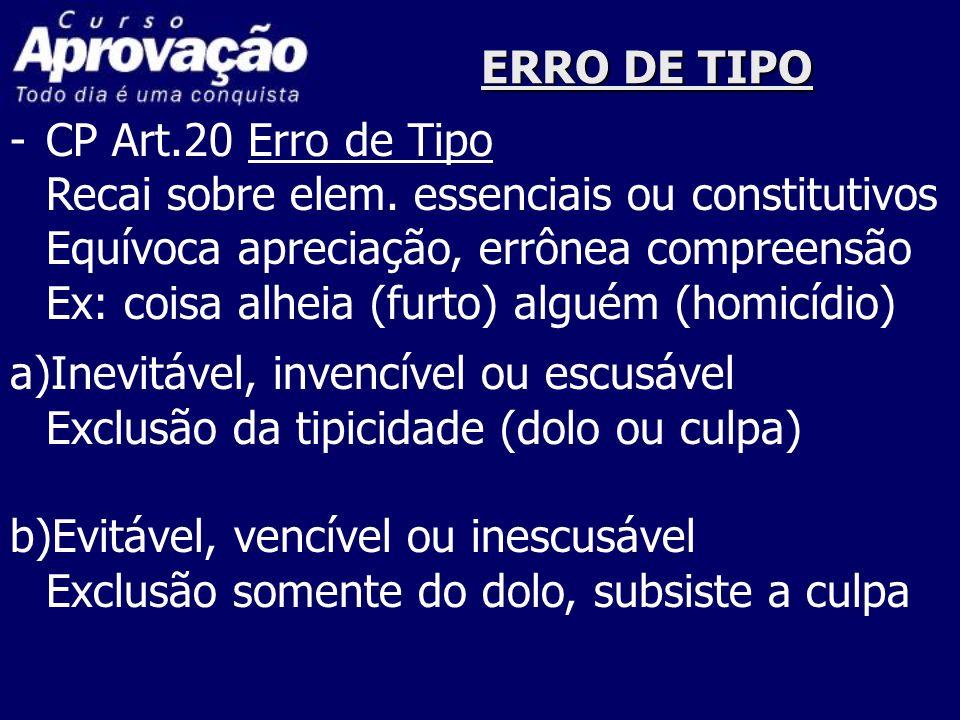 ERRO DE TIPO -CP Art.20 Erro de Tipo Recai sobre elem.