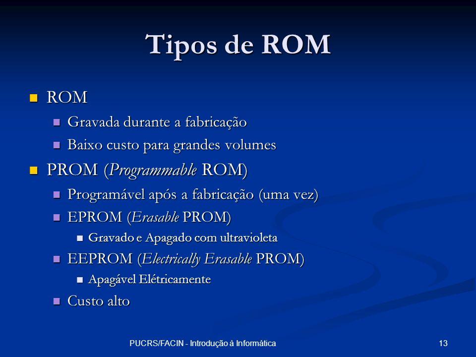 13PUCRS/FACIN - Introdução à Informática Tipos de ROM ROM ROM Gravada durante a fabricação Gravada durante a fabricação Baixo custo para grandes volum