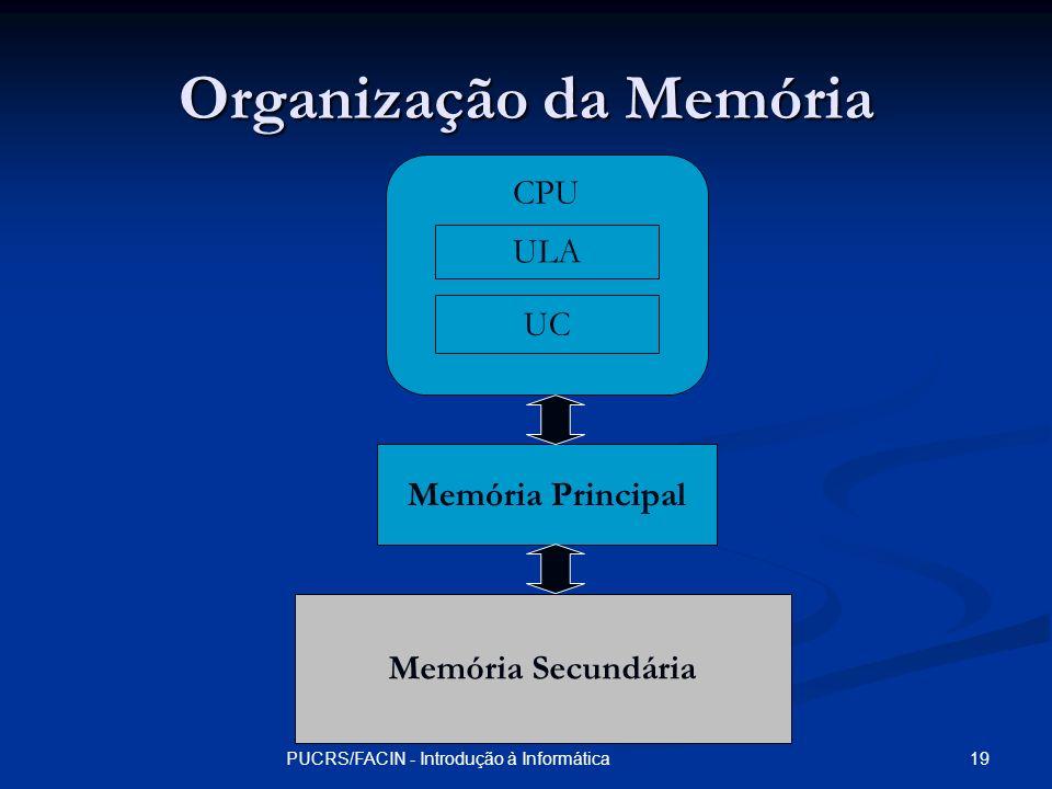 19PUCRS/FACIN - Introdução à Informática Organização da Memória CPU ULA UC Memória Principal Memória Secundária