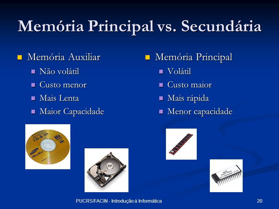 20PUCRS/FACIN - Introdução à Informática Memória Principal vs. Secundária Memória Auxiliar Memória Auxiliar Não volátil Não volátil Custo menor Custo