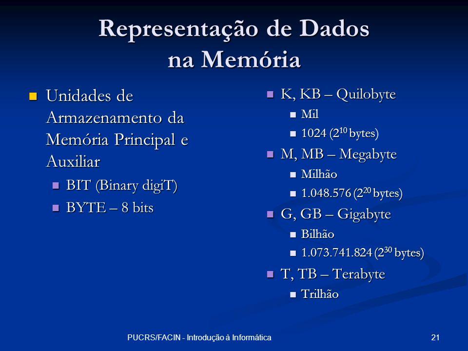 21PUCRS/FACIN - Introdução à Informática Representação de Dados na Memória Unidades de Armazenamento da Memória Principal e Auxiliar Unidades de Armaz