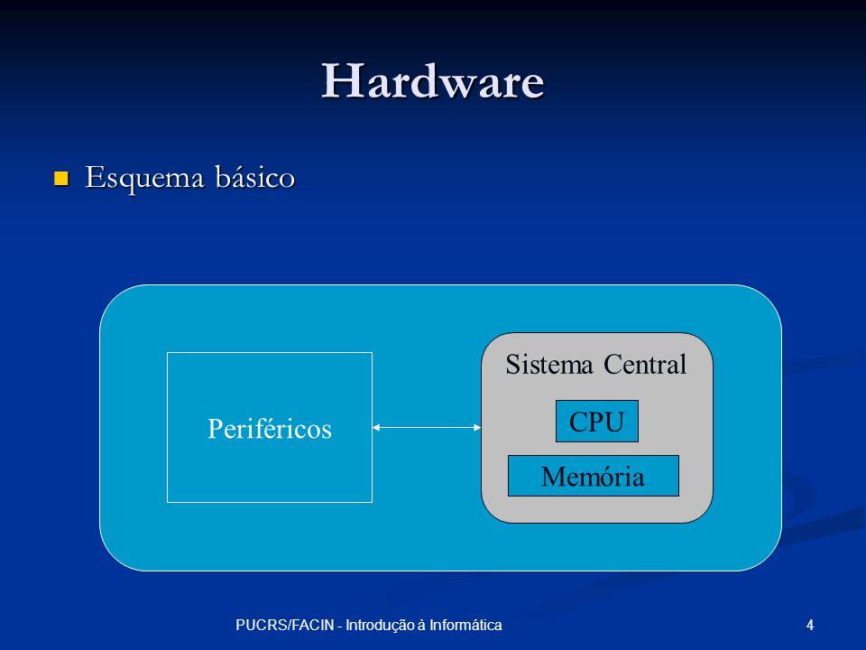 4PUCRS/FACIN - Introdução à Informática Hardware Esquema básico Esquema básico Periféricos Sistema Central CPU Memória