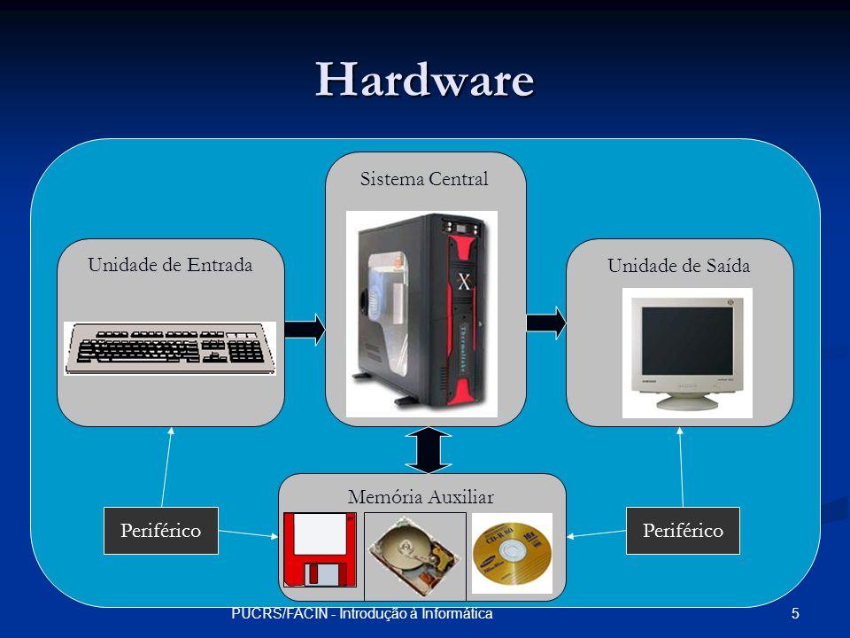 5PUCRS/FACIN - Introdução à Informática Hardware Memória Auxiliar Sistema Central Unidade de Saída Unidade de Entrada Periférico