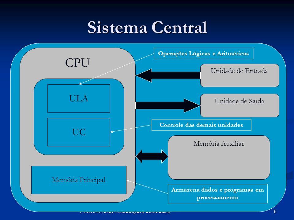 7PUCRS/FACIN - Introdução à Informática Sistema Central Unidade Central de Processamento (UCP/CPU) Unidade Central de Processamento (UCP/CPU) Processa os dados de entrada em dados de saída Processa os dados de entrada em dados de saída Ciclo de processamento Ciclo de processamento Busca de instrução na memória principal Busca de instrução na memória principal Execução da Instrução Execução da Instrução Reinicia o ciclo Reinicia o ciclo