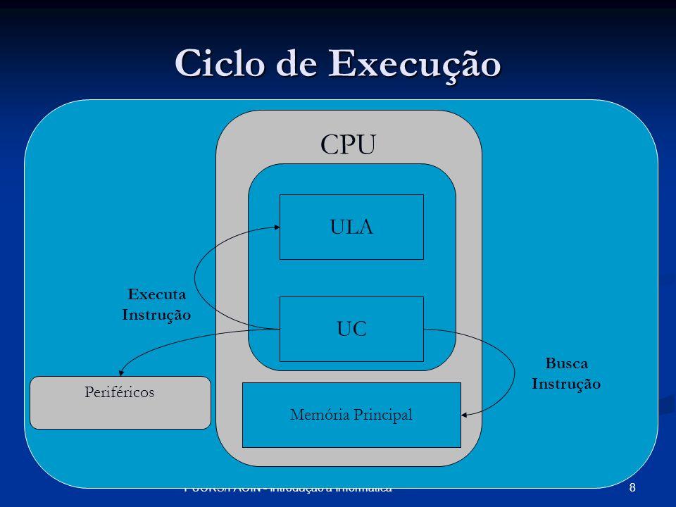 9PUCRS/FACIN - Introdução à Informática Sistema Central Unidade de Controle (UC/CU) Unidade de Controle (UC/CU) Controla o fluxo de dados e a interpretação de cada instrução do programa Controla o fluxo de dados e a interpretação de cada instrução do programa Todo o processamento é coordenado pela unidade de controle Todo o processamento é coordenado pela unidade de controle Unidade Lógica e Aritmética (ULA/ALU) Unidade Lógica e Aritmética (ULA/ALU) Realiza as operações aritméticas e lógicas Realiza as operações aritméticas e lógicas É coordenada pela UC.