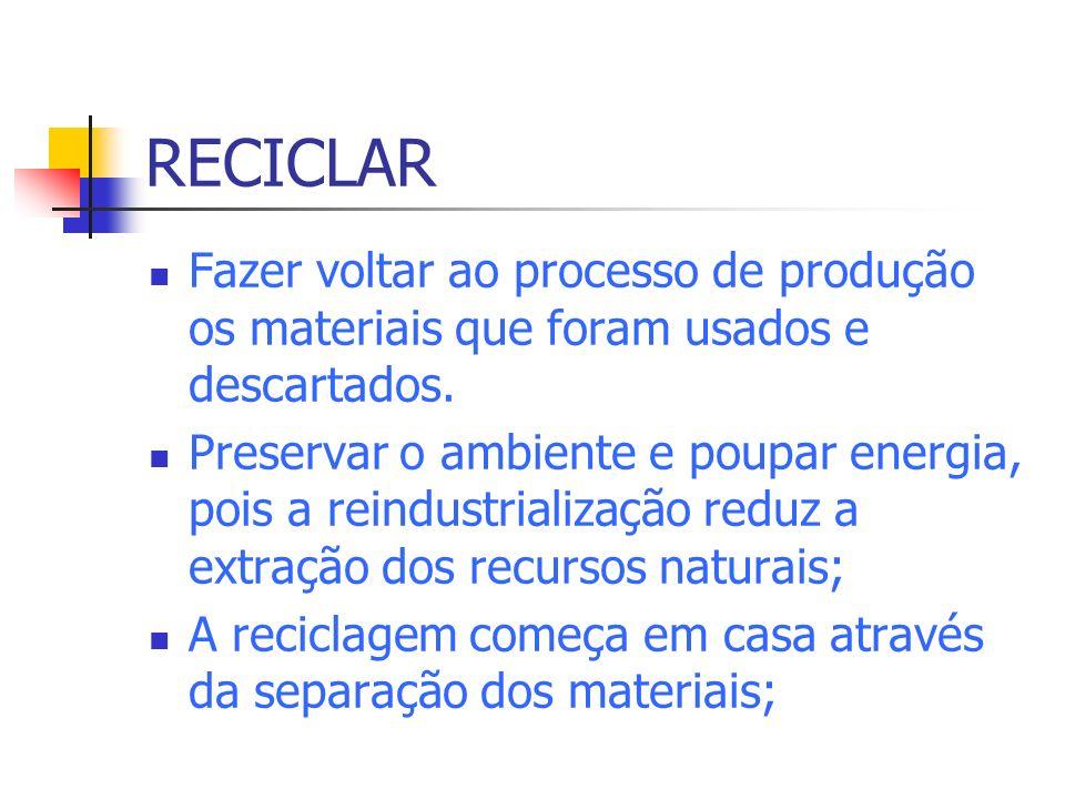 RECICLAR Fazer voltar ao processo de produção os materiais que foram usados e descartados. Preservar o ambiente e poupar energia, pois a reindustriali