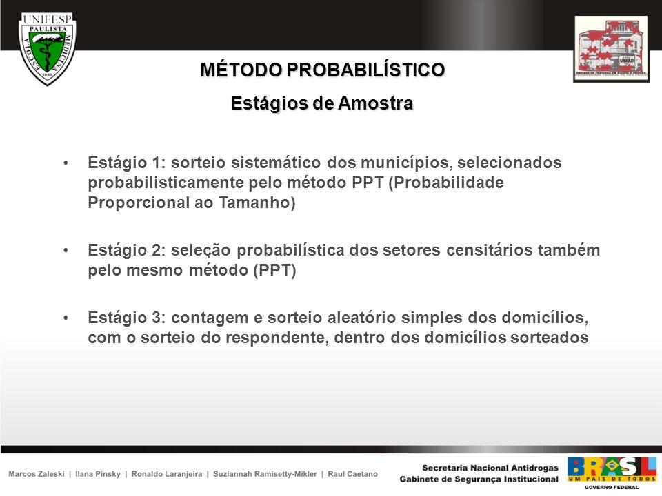 Estágio 1: sorteio sistemático dos municípios, selecionados probabilisticamente pelo método PPT (Probabilidade Proporcional ao Tamanho) Estágio 2: sel