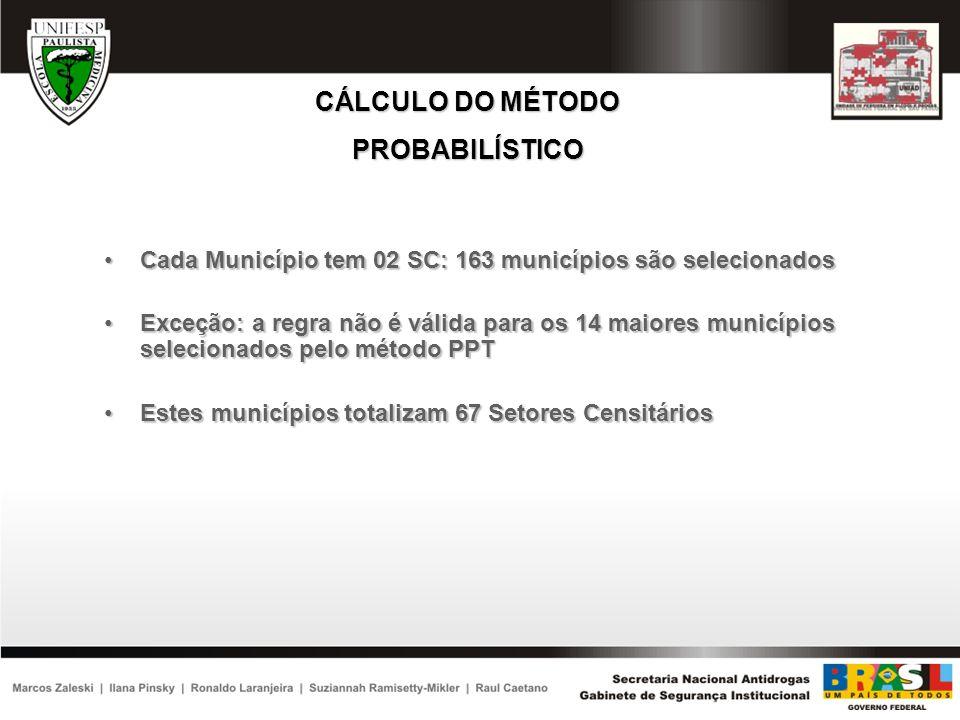 Cada Município tem 02 SC: 163 municípios são selecionadosCada Município tem 02 SC: 163 municípios são selecionados Exceção: a regra não é válida para