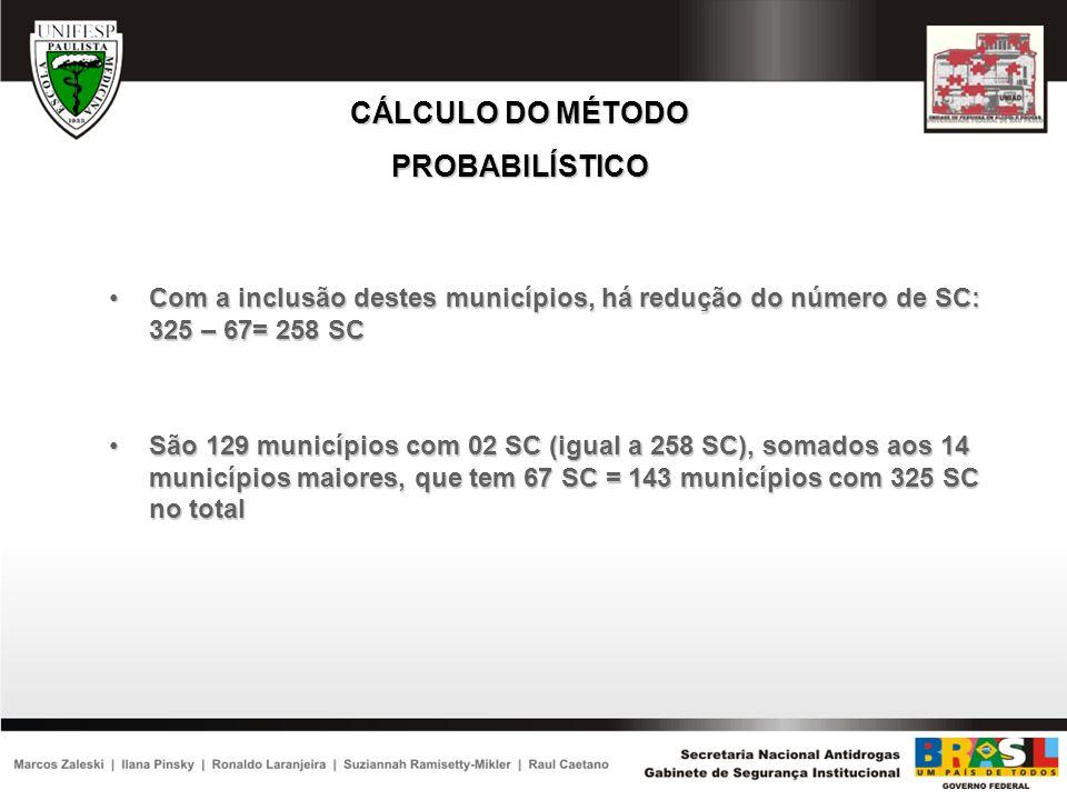 Com a inclusão destes municípios, há redução do número de SC: 325 – 67= 258 SCCom a inclusão destes municípios, há redução do número de SC: 325 – 67=