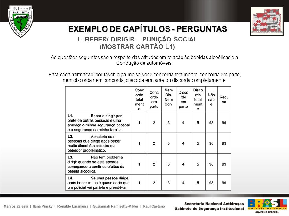 L. BEBER/ DIRIGIR – PUNIÇÃO SOCIAL (MOSTRAR CARTÃO L1) As questões seguintes são a respeito das atitudes em relação às bebidas alcoólicas e a Condução