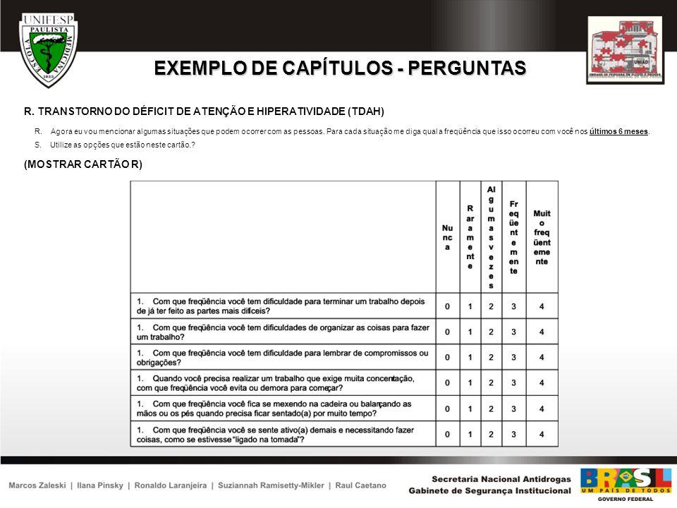 EXEMPLO DE CAPÍTULOS - PERGUNTAS R. TRANSTORNO DO DÉFICIT DE ATENÇÃO E HIPERATIVIDADE (TDAH) R. Agora eu vou mencionar algumas situações que podem oco