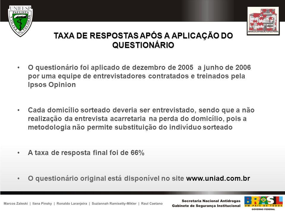 O questionário foi aplicado de dezembro de 2005 a junho de 2006 por uma equipe de entrevistadores contratados e treinados pela Ipsos Opinion Cada domi