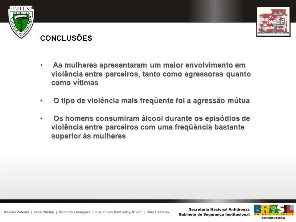 CONCLUSÕES As mulheres apresentaram um maior envolvimento em violência entre parceiros, tanto como agressoras quanto como vítimas As mulheres apresent