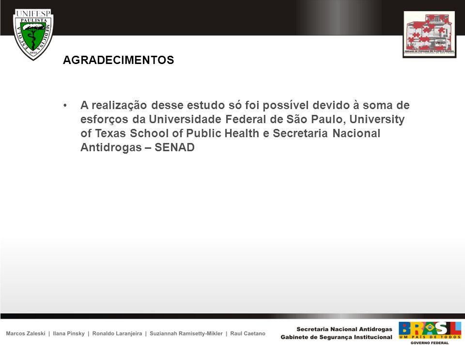 AGRADECIMENTOS A realização desse estudo só foi possível devido à soma de esforços da Universidade Federal de São Paulo, University of Texas School of