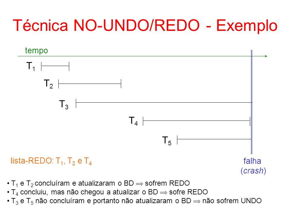 Técnica NO-UNDO/REDO - Exemplo T1T1 T2T2 T3T3 T4T4 T5T5 tempo falha (crash) T 1 e T 2 concluíram e atualizaram o BD sofrem REDO T 4 concluiu, mas não