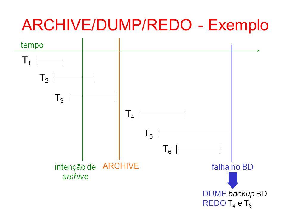 ARCHIVE/DUMP/REDO - Exemplo T1T1 T2T2 T3T3 T4T4 T5T5 tempo falha no BDintenção de archive ARCHIVE T6T6 DUMP backup BD REDO T 4 e T 6
