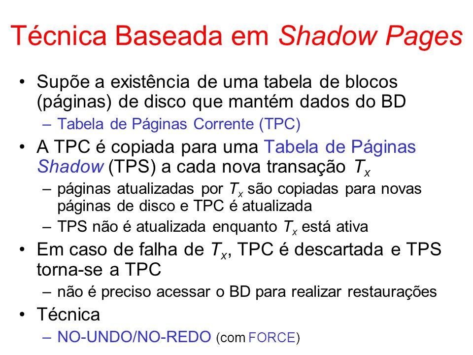 Técnica Baseada em Shadow Pages Supõe a existência de uma tabela de blocos (páginas) de disco que mantém dados do BD –Tabela de Páginas Corrente (TPC)