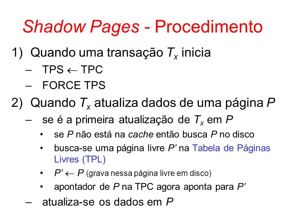 Shadow Pages - Procedimento 1)Quando uma transação T x inicia –TPS TPC –FORCE TPS 2)Quando T x atualiza dados de uma página P –se é a primeira atualiz