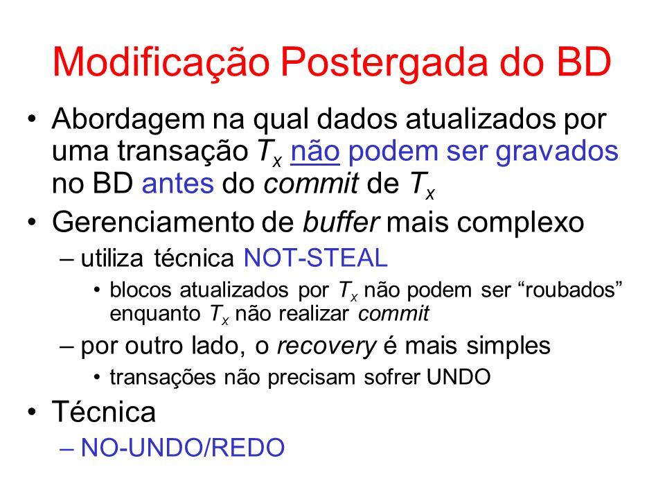 Modificação Postergada do BD Abordagem na qual dados atualizados por uma transação T x não podem ser gravados no BD antes do commit de T x Gerenciamen